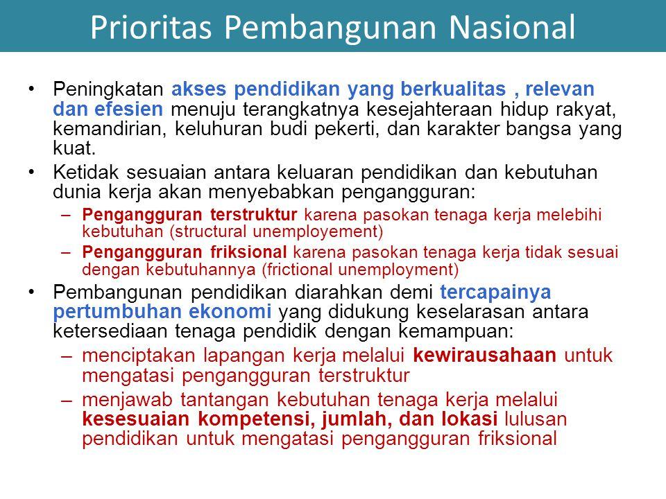 Prioritas Pembangunan Nasional Peningkatan akses pendidikan yang berkualitas, relevan dan efesien menuju terangkatnya kesejahteraan hidup rakyat, kema