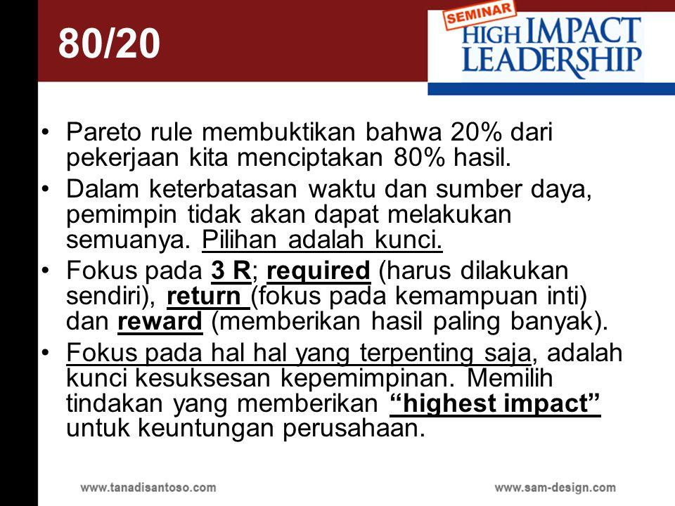 Pareto rule membuktikan bahwa 20% dari pekerjaan kita menciptakan 80% hasil.