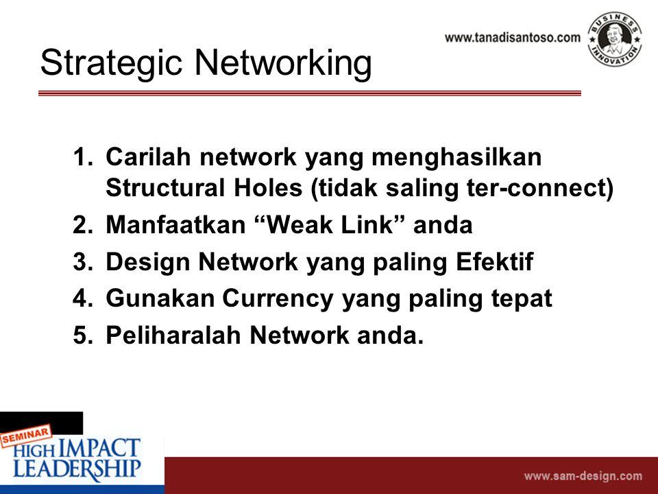 Strategic Networking 1.Carilah network yang menghasilkan Structural Holes (tidak saling ter-connect) 2.Manfaatkan Weak Link anda 3.Design Network yang paling Efektif 4.Gunakan Currency yang paling tepat 5.Peliharalah Network anda.