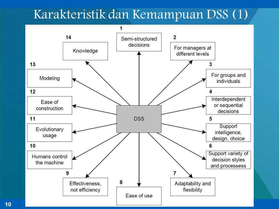 Karakteristik dan Kemampuan DSS (1) 10