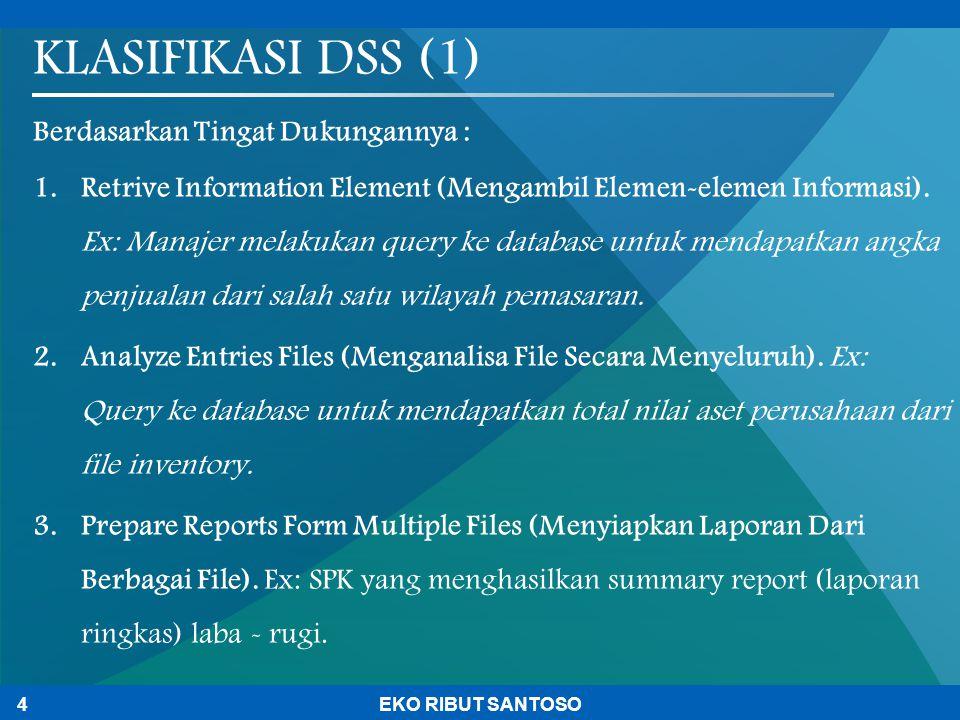 KLASIFIKASI DSS (1) Berdasarkan Tingat Dukungannya : 1.Retrive Information Element (Mengambil Elemen-elemen Informasi). Ex: Manajer melakukan query ke