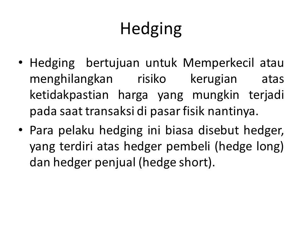 Hedging bertujuan untuk Memperkecil atau menghilangkan risiko kerugian atas ketidakpastian harga yang mungkin terjadi pada saat transaksi di pasar fisik nantinya.