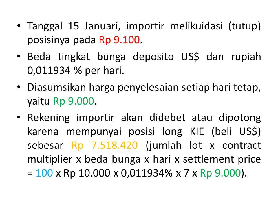 Tanggal 15 Januari, importir melikuidasi (tutup) posisinya pada Rp 9.100. Beda tingkat bunga deposito US$ dan rupiah 0,011934 % per hari. Diasumsikan