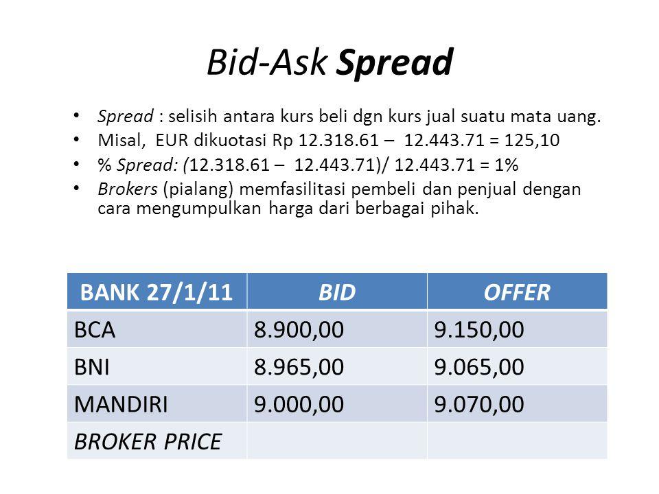 Bid-Ask Spread Spread : selisih antara kurs beli dgn kurs jual suatu mata uang. Misal, EUR dikuotasi Rp 12.318.61 – 12.443.71 = 125,10 % Spread: (12.3