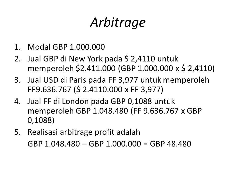 Arbitrage 1.Modal GBP 1.000.000 2.Jual GBP di New York pada $ 2,4110 untuk memperoleh $2.411.000 (GBP 1.000.000 x $ 2,4110) 3.Jual USD di Paris pada FF 3,977 untuk memperoleh FF9.636.767 ($ 2.4110.000 x FF 3,977) 4.Jual FF di London pada GBP 0,1088 untuk memperoleh GBP 1.048.480 (FF 9.636.767 x GBP 0,1088) 5.Realisasi arbitrage profit adalah GBP 1.048.480 – GBP 1.000.000 = GBP 48.480