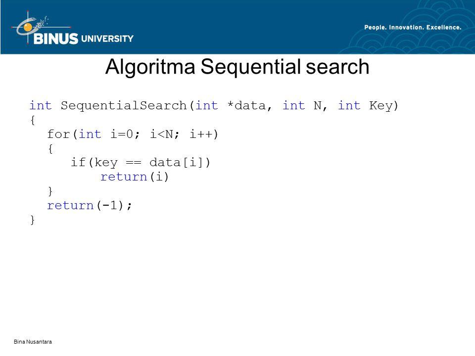 Bina Nusantara Algoritma Sequential search int SequentialSearch(int *data, int N, int Key) { for(int i=0; i<N; i++) { if(key == data[i]) return(i) } return(-1); }