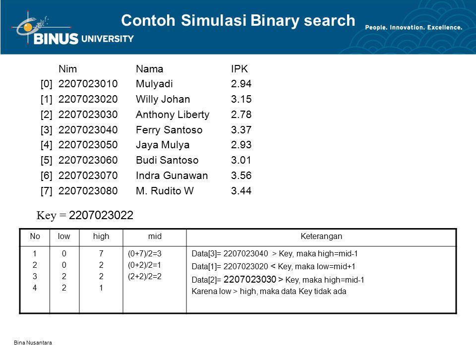 Bina Nusantara Contoh Simulasi Binary search NimNamaIPK [0]2207023010 Mulyadi 2.94 [1]2207023020 Willy Johan 3.15 [2]2207023030 Anthony Liberty 2.78 [