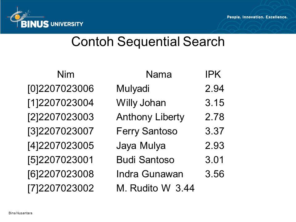 Bina Nusantara Contoh Sequential Search NimNamaIPK [0]2207023006 Mulyadi 2.94 [1]2207023004 Willy Johan 3.15 [2]2207023003 Anthony Liberty 2.78 [3]220