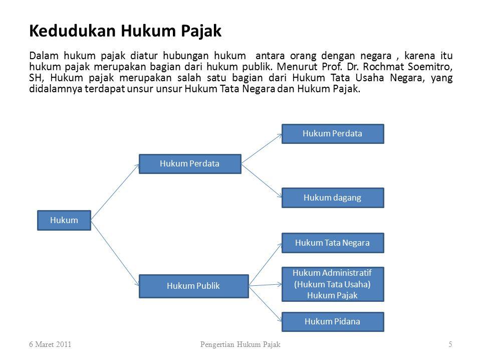 Kedudukan Hukum Pajak Dalam hukum pajak diatur hubungan hukum antara orang dengan negara, karena itu hukum pajak merupakan bagian dari hukum publik. M