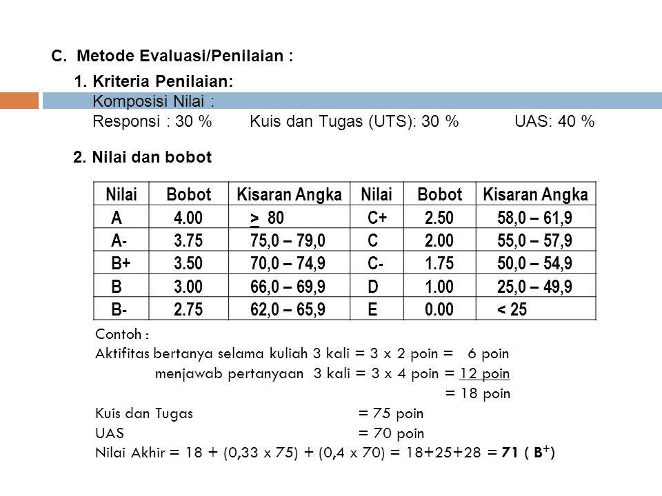 1.Kriteria Penilaian: Komposisi Nilai : Responsi : 30 % Kuis dan Tugas (UTS): 30 %UAS: 40 % C.