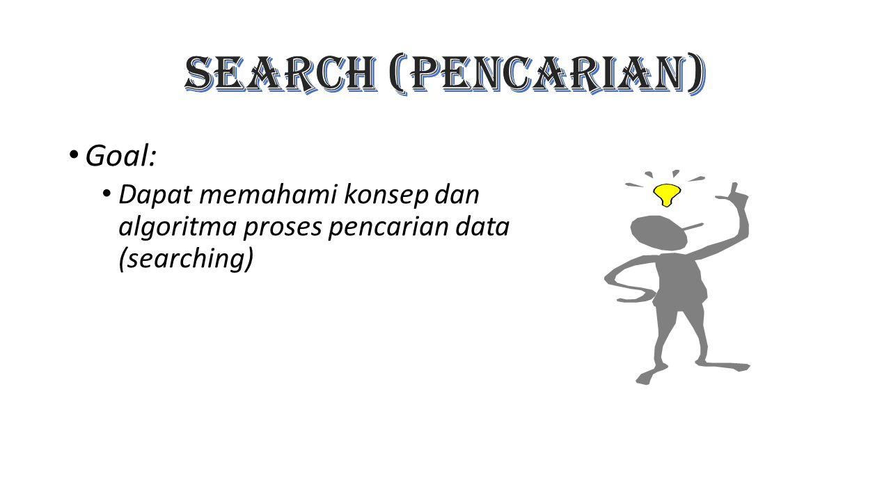 Goal: Dapat memahami konsep dan algoritma proses pencarian data (searching)