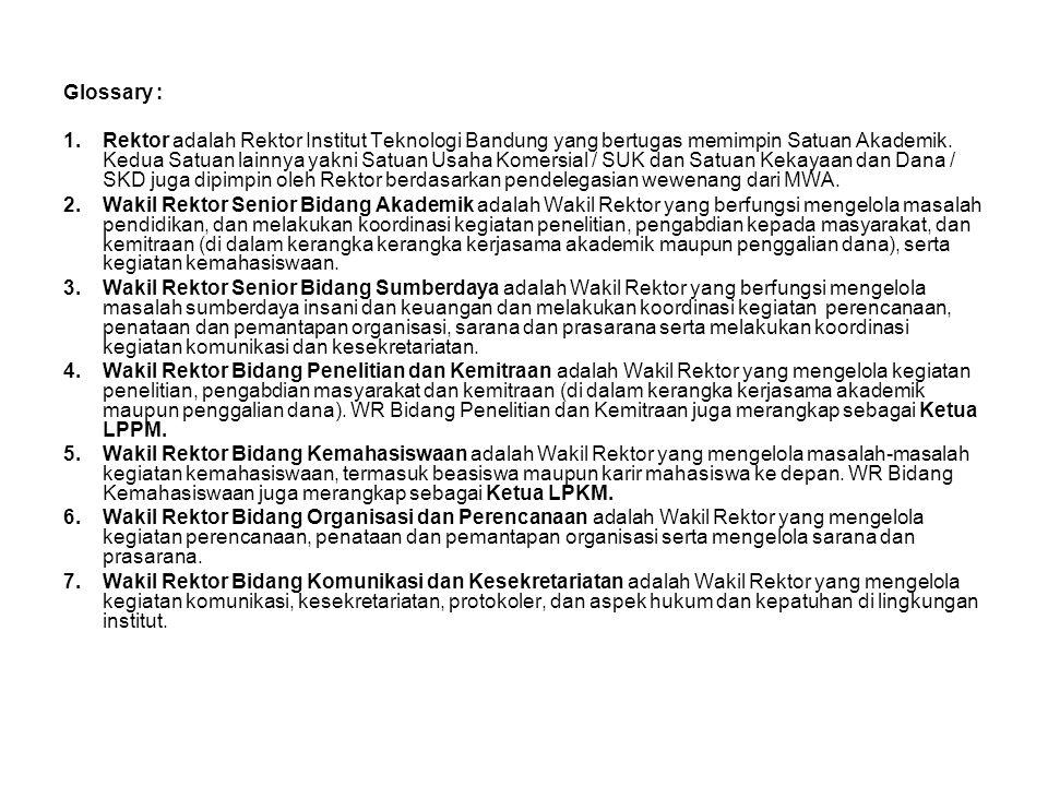 Glossary : 1.Rektor adalah Rektor Institut Teknologi Bandung yang bertugas memimpin Satuan Akademik. Kedua Satuan lainnya yakni Satuan Usaha Komersial