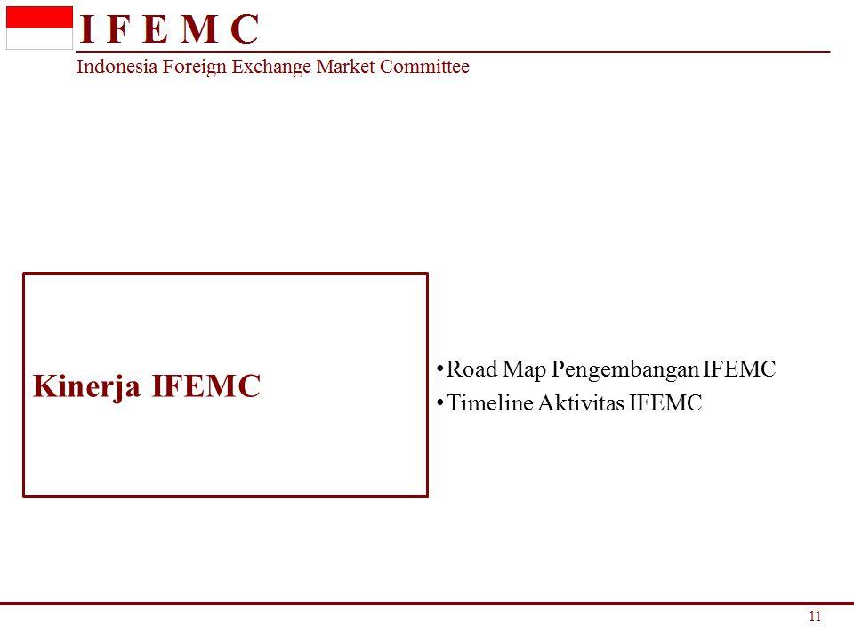 Kinerja IFEMC Road Map Pengembangan IFEMC Timeline Aktivitas IFEMC 11