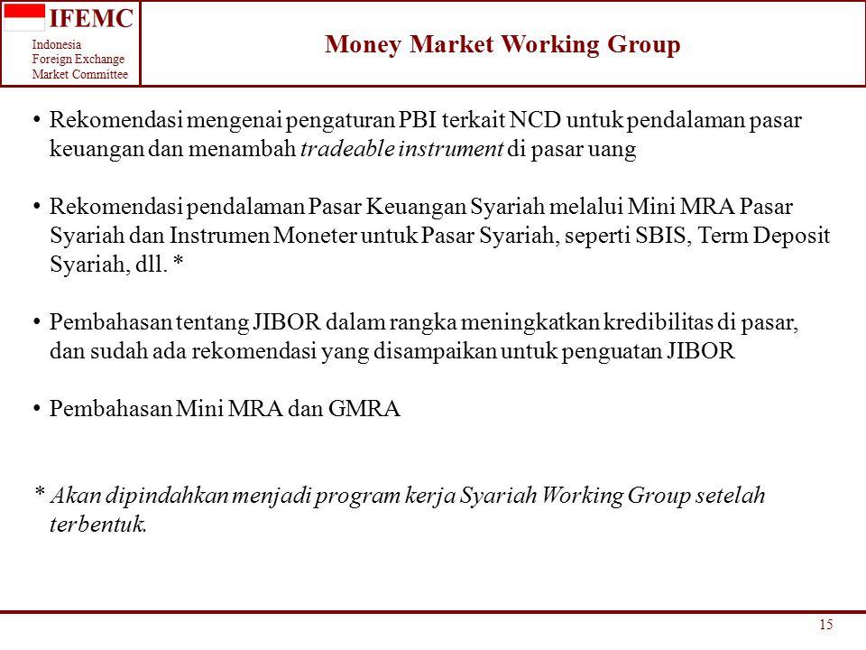 Indonesia Foreign Exchange Market Committee Rekomendasi mengenai pengaturan PBI terkait NCD untuk pendalaman pasar keuangan dan menambah tradeable instrument di pasar uang Rekomendasi pendalaman Pasar Keuangan Syariah melalui Mini MRA Pasar Syariah dan Instrumen Moneter untuk Pasar Syariah, seperti SBIS, Term Deposit Syariah, dll.