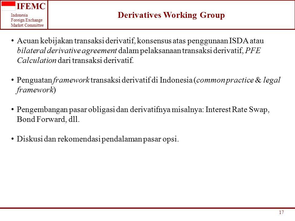 Indonesia Foreign Exchange Market Committee Acuan kebijakan transaksi derivatif, konsensus atas penggunaan ISDA atau bilateral derivative agreement dalam pelaksanaan transaksi derivatif, PFE Calculation dari transaksi derivatif.