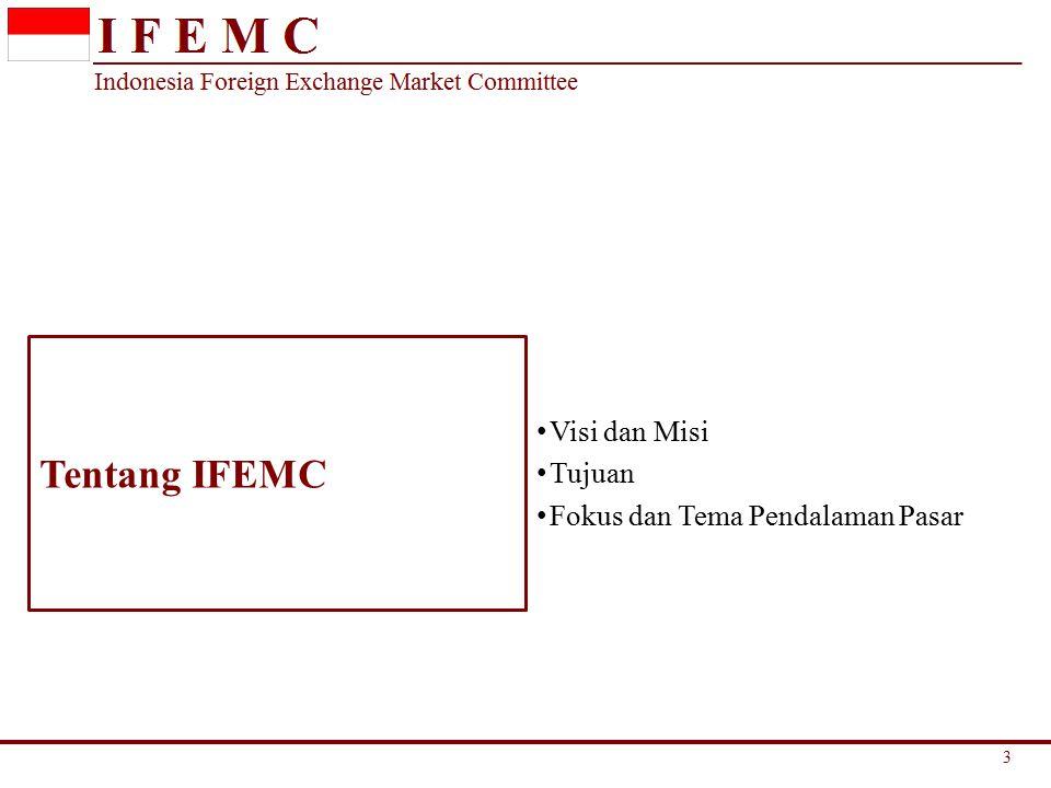 Update dari Markets Working Groups Money Market Foreign Exchange Derivatives Fixed Income 14