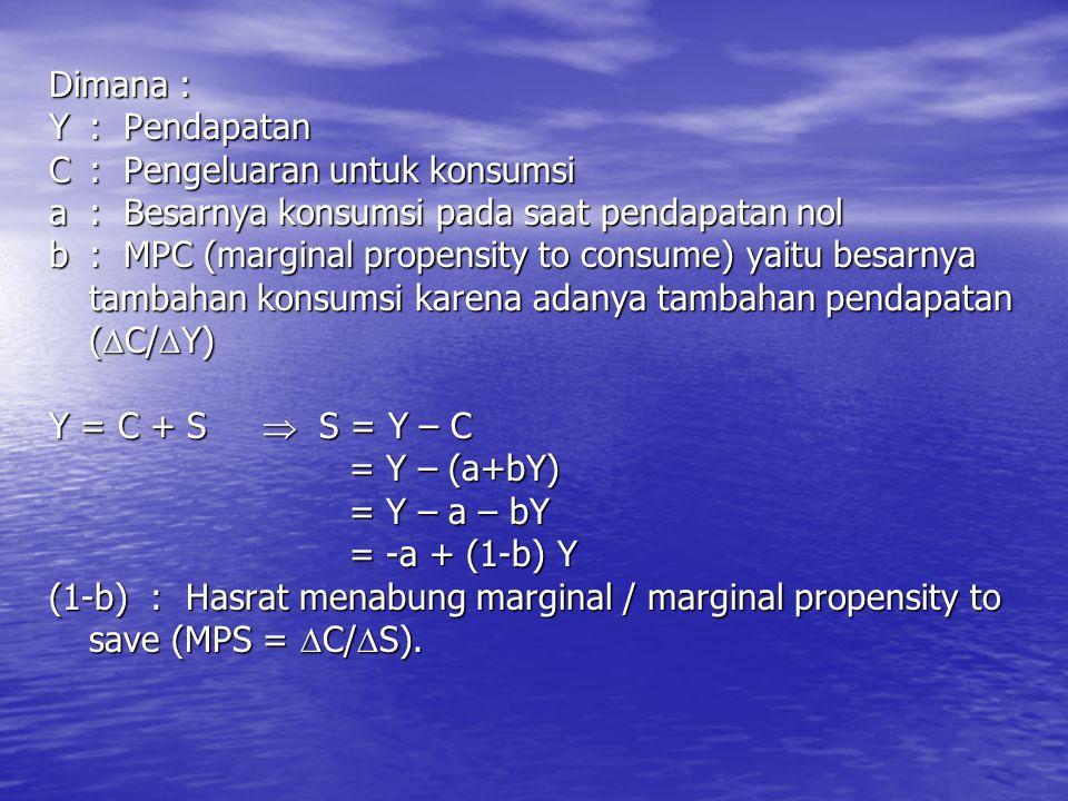 Dimana : Y: Pendapatan C: Pengeluaran untuk konsumsi a: Besarnya konsumsi pada saat pendapatan nol b: MPC (marginal propensity to consume) yaitu besar