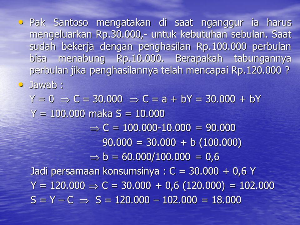Fungsi Produksi, biaya dan penerimaan keuntungan  Fungsi biaya secara matematis menjadi dua yakni biaya tetap (Fixed Cost) berupa biaya yang harus dikeluarkan walaupun tidak melakukan kegiatan, dan biaya Variabel (Variabel Cost) berupa biaya yang besarnya proporsional dengan kegiatan yang dilakukan (perunit produksi) TC = FC + VC TC = Total Cost, FC = Fixced Cost, VC = Variabel Cost = VC/u x Q = bQ.