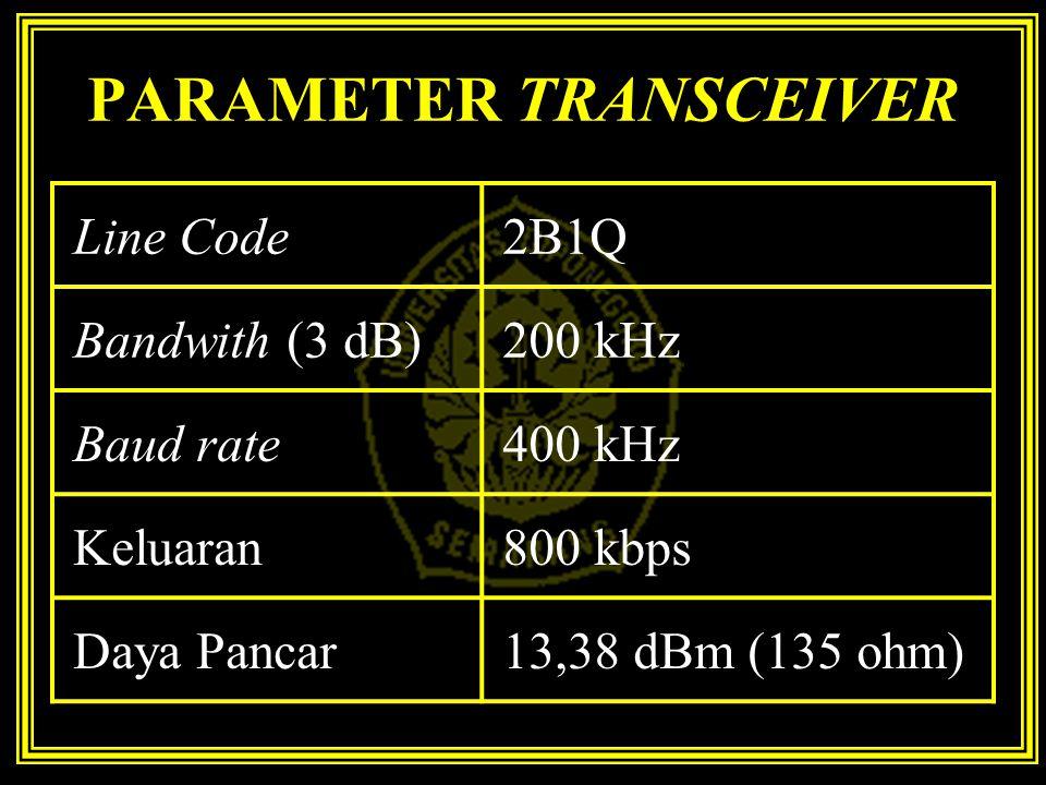 PARAMETER TRANSCEIVER Line Code2B1Q Bandwith (3 dB)200 kHz Baud rate400 kHz Keluaran800 kbps Daya Pancar13,38 dBm (135 ohm)