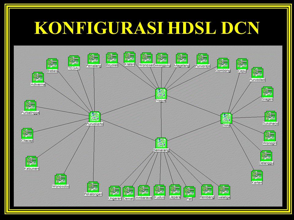 KONFIGURASI HDSL DCN