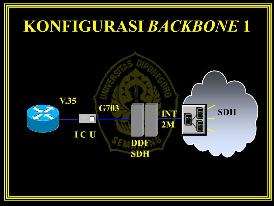 KONFIGURASI BACKBONE 1 I C U SDH V.35 INT 2M DDF SDH G703