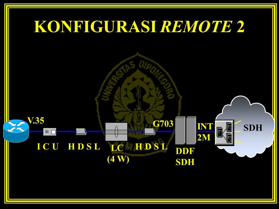 KONFIGURASI REMOTE 2 SDH INT 2M DDF SDH G703 I C UH D S L V.35 LC (4 W)