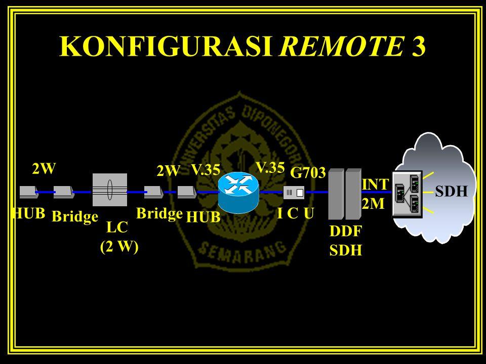 KONFIGURASI REMOTE 3 HUB Bridge LC (2 W) HUBI C U SDH V.35 INT 2M DDF SDH G703 V.35 2W