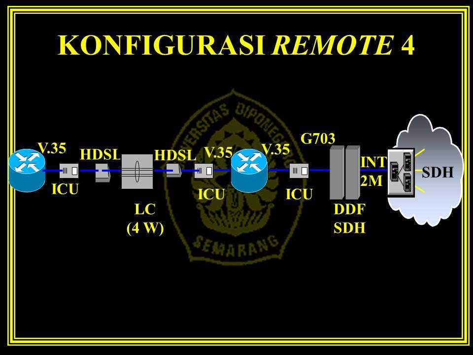 KONFIGURASI REMOTE 4 ICU SDH V.35 INT 2M DDF SDH G703 V.35 ICU HDSL V.35 LC (4 W) ICU