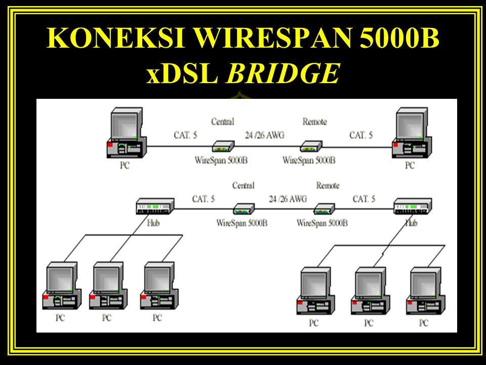 KONEKSI WIRESPAN 5000B xDSL BRIDGE