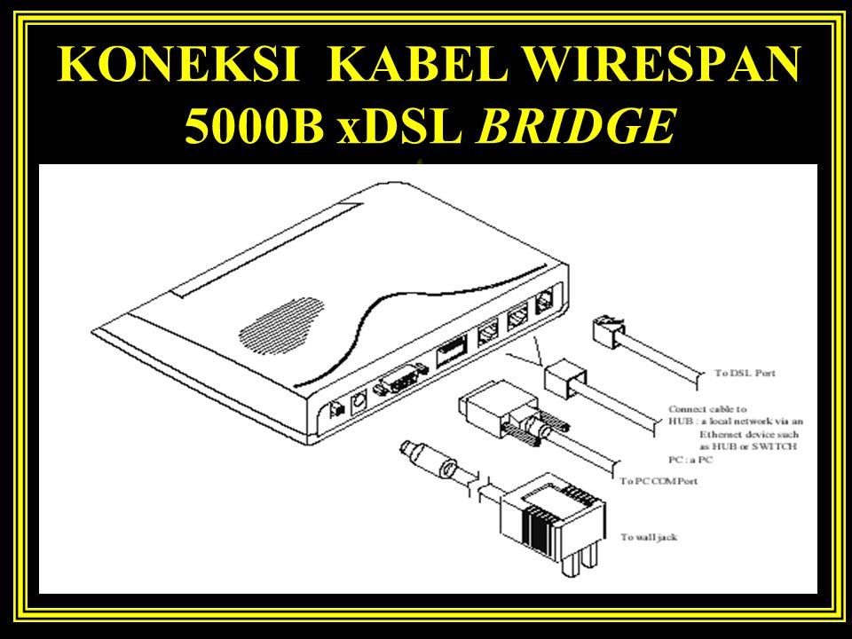 KONEKSI KABEL WIRESPAN 5000B xDSL BRIDGE