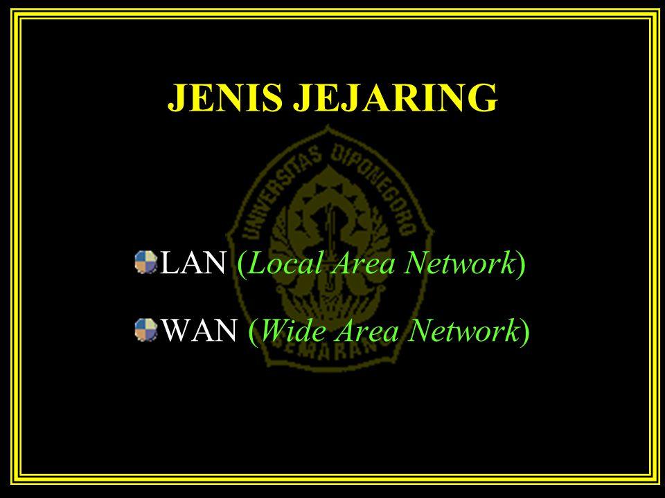 KOMPONEN DASAR LAN Workstation Server Client Link Transceiver Network Interface Card Software Network