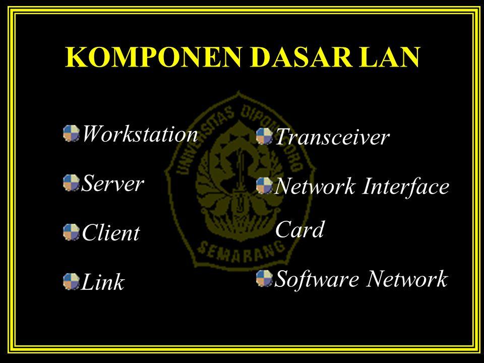 KOMPONEN PENDUKUNG LAN Modem Repeater Bridge Router Gateway