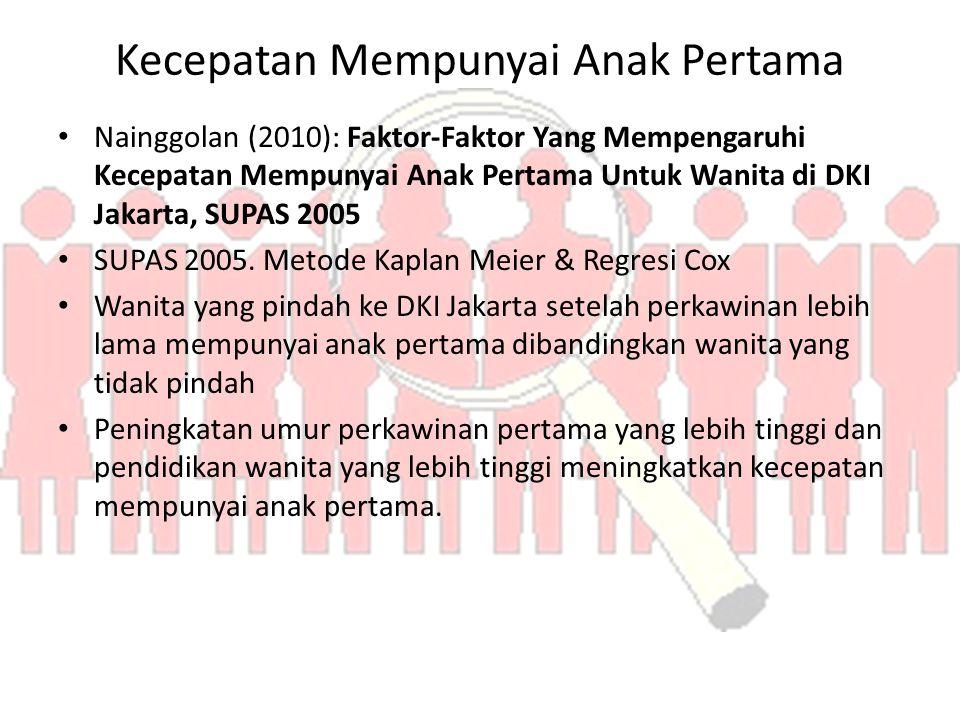Kecepatan Mempunyai Anak Pertama Nainggolan (2010): Faktor-Faktor Yang Mempengaruhi Kecepatan Mempunyai Anak Pertama Untuk Wanita di DKI Jakarta, SUPAS 2005 SUPAS 2005.