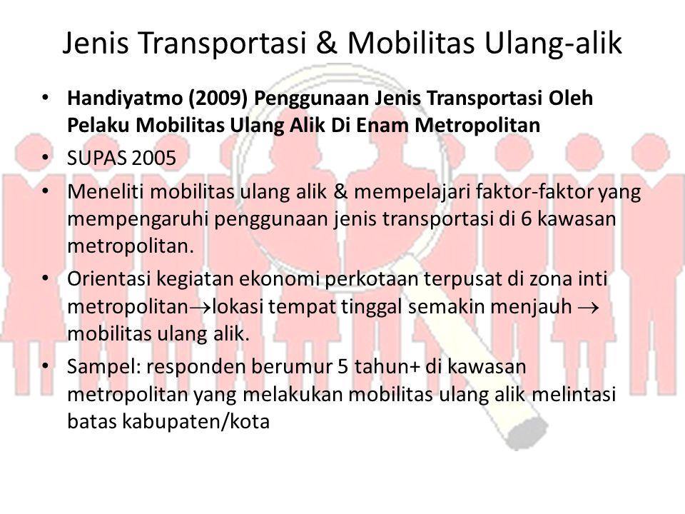 Jenis Transportasi & Mobilitas Ulang-alik Handiyatmo (2009) Penggunaan Jenis Transportasi Oleh Pelaku Mobilitas Ulang Alik Di Enam Metropolitan SUPAS 2005 Meneliti mobilitas ulang alik & mempelajari faktor-faktor yang mempengaruhi penggunaan jenis transportasi di 6 kawasan metropolitan.