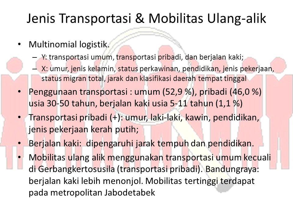 Multinomial logistik. – Y: transportasi umum, transportasi pribadi, dan berjalan kaki; – X: umur, jenis kelamin, status perkawinan, pendidikan, jenis
