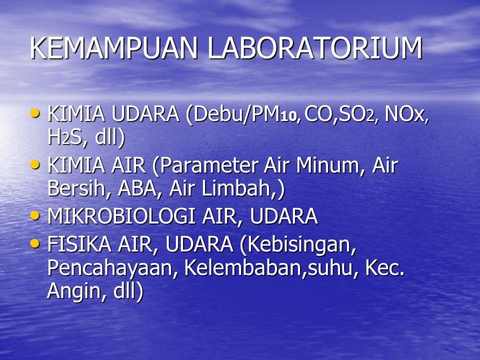 KEMAMPUAN LABORATORIUM KIMIA UDARA (Debu/PM 10, CO,SO 2, NOx, H 2 S, dll) KIMIA UDARA (Debu/PM 10, CO,SO 2, NOx, H 2 S, dll) KIMIA AIR (Parameter Air
