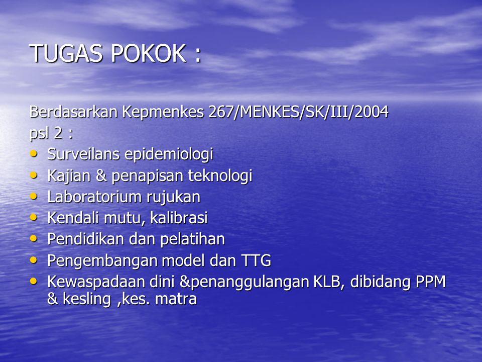 TUGAS POKOK : Berdasarkan Kepmenkes 267/MENKES/SK/III/2004 psl 2 : Surveilans epidemiologi Surveilans epidemiologi Kajian & penapisan teknologi Kajian