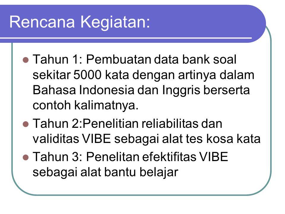 Rencana Kegiatan: Tahun 1: Pembuatan data bank soal sekitar 5000 kata dengan artinya dalam Bahasa Indonesia dan Inggris berserta contoh kalimatnya. Ta