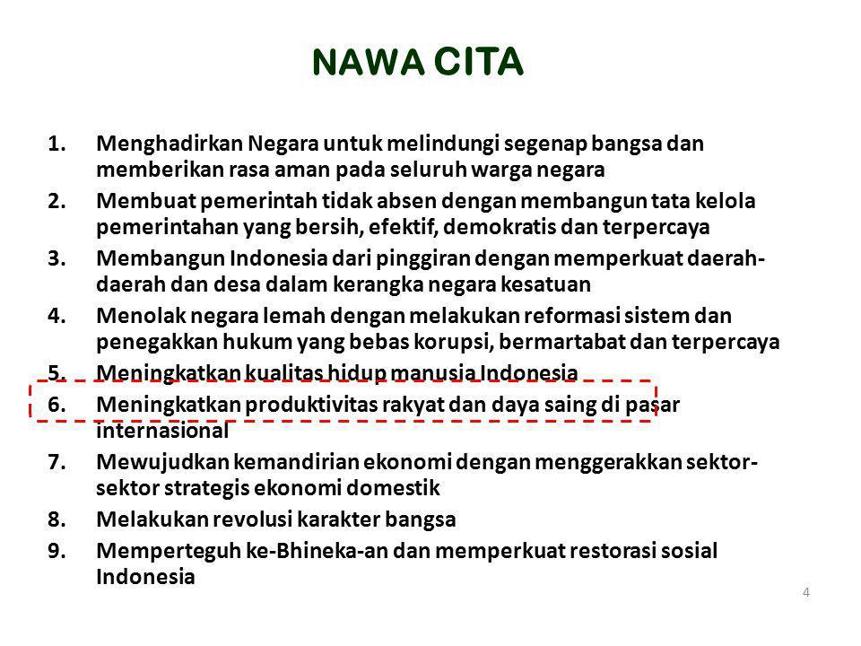 Derajat Kesehatan Masyarakat Setinggi-2nya  Lulusan Nakes  Nakes dan Masy.