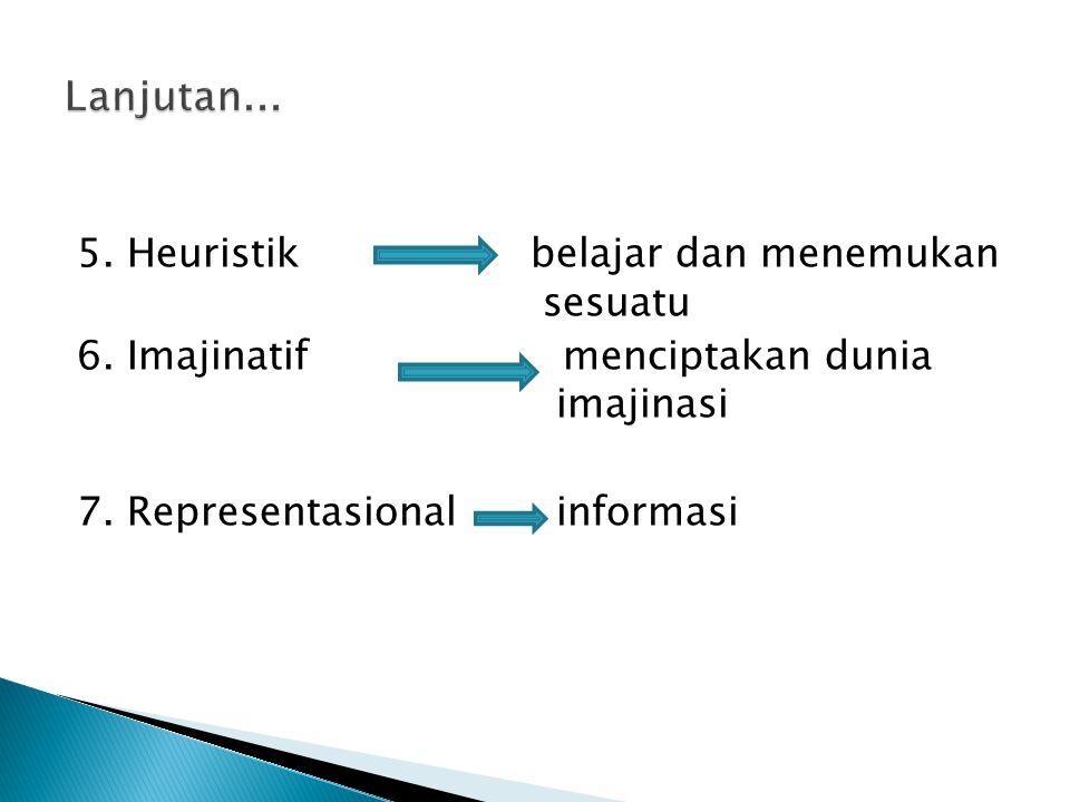 5. Heuristik belajar dan menemukan sesuatu 6. Imajinatif menciptakan dunia imajinasi 7.