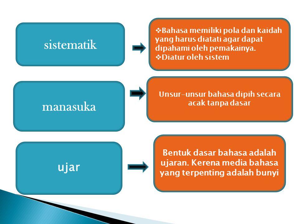 sistematik  Bahasa memiliki pola dan kaidah yang harus diatati agar dapat dipahami oleh pemakainya.