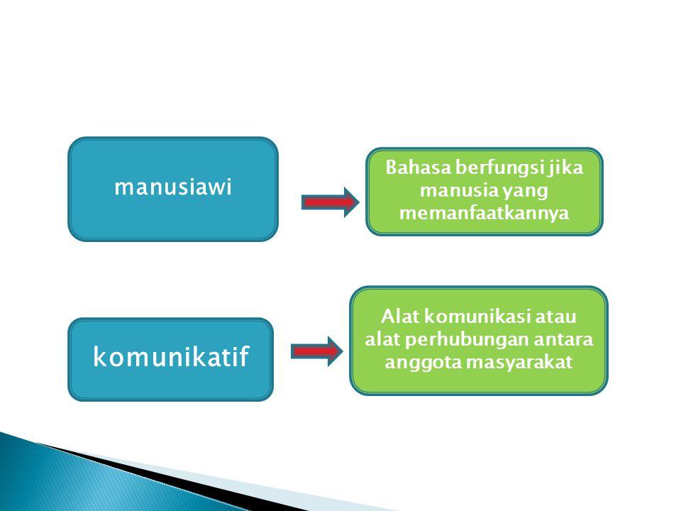 manusiawi Bahasa berfungsi jika manusia yang memanfaatkannya komunikatif Alat komunikasi atau alat perhubungan antara anggota masyarakat