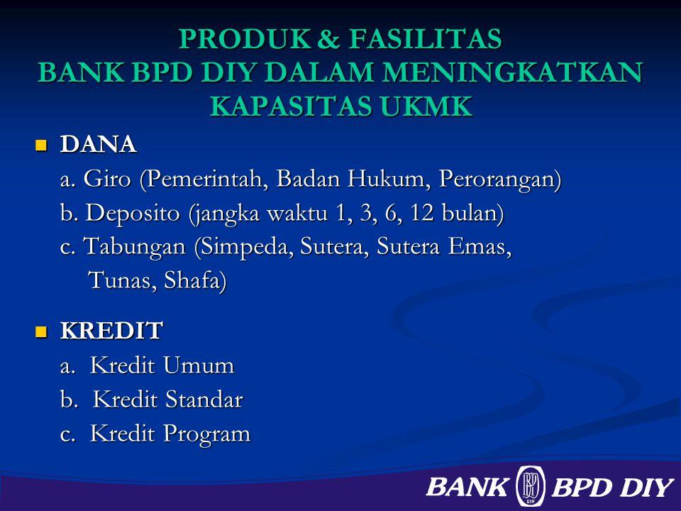 PRODUK & FASILITAS BANK BPD DIY DALAM MENINGKATKAN KAPASITAS UKMK DANA DANA a. Giro (Pemerintah, Badan Hukum, Perorangan) b. Deposito (jangka waktu 1,