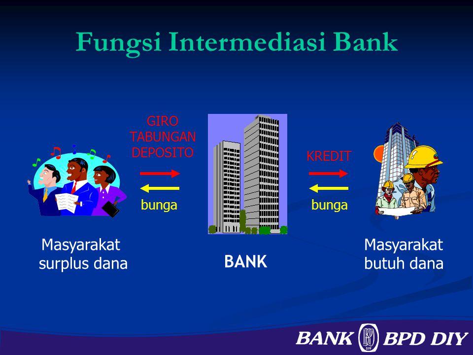 Fungsi Intermediasi Bank GIRO TABUNGAN DEPOSITO BANK Masyarakat surplus dana KREDIT Masyarakat butuh dana bunga