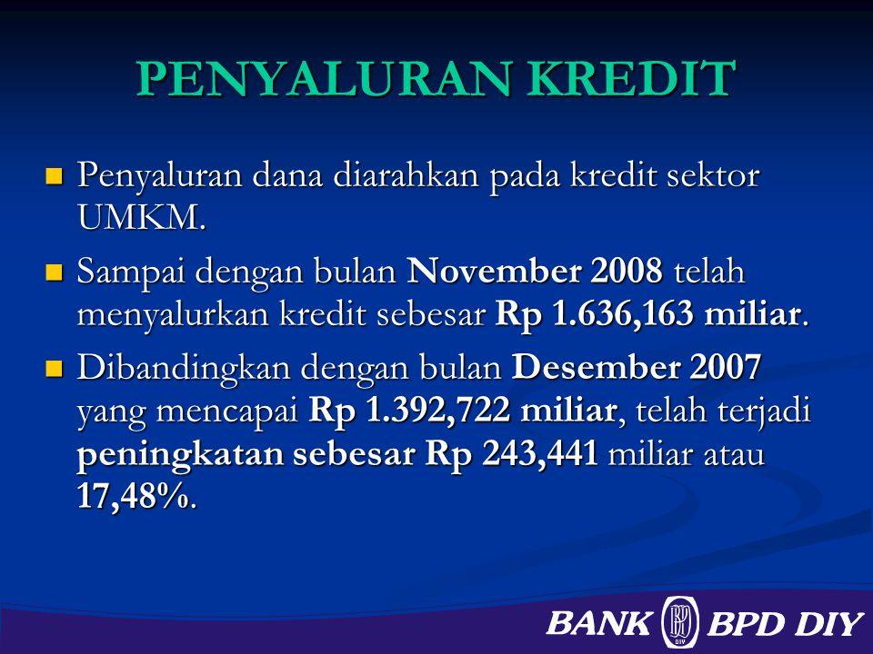 PENYALURAN KREDIT Penyaluran dana diarahkan pada kredit sektor UMKM. Penyaluran dana diarahkan pada kredit sektor UMKM. Sampai dengan bulan November 2