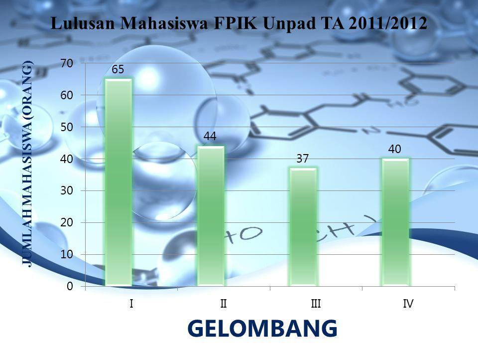 Lulusan Mahasiswa FPIK Unpad TA 2011/2012 GELOMBANG JUMLAH MAHASISWA (ORANG)