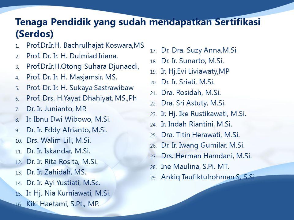 Tenaga Pendidik yang sudah mendapatkan Sertifikasi (Serdos) 1. Prof.Dr.Ir.H. Bachrulhajat Koswara,MS 2. Prof. Dr. Ir. H. Dulmiad Iriana. 3. Prof.Dr.Ir
