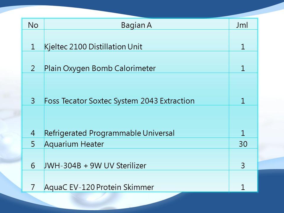 NoBagian AJml 1Kjeltec 2100 Distillation Unit1 2Plain Oxygen Bomb Calorimeter1 3Foss Tecator Soxtec System 2043 Extraction1 4Refrigerated Programmable Universal1 5Aquarium Heater30 6JWH-304B + 9W UV Sterilizer3 7AquaC EV-120 Protein Skimmer1