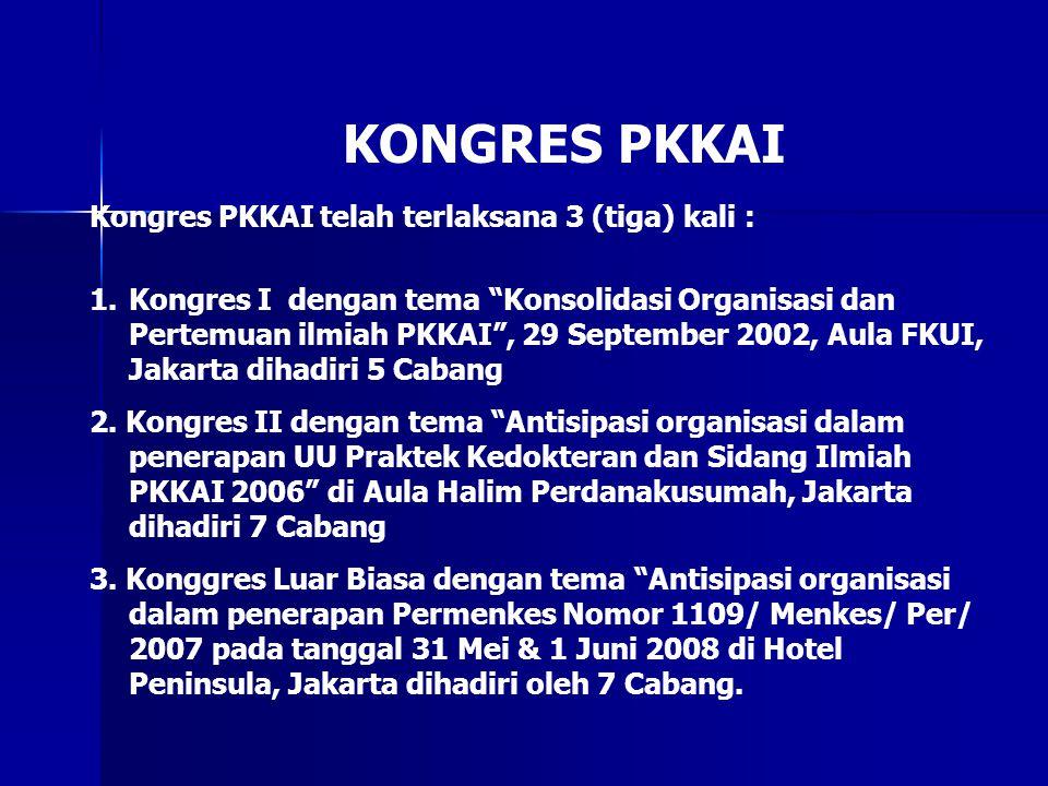 """KONGRES PKKAI Kongres PKKAI telah terlaksana 3 (tiga) kali : 1.Kongres I dengan tema """"Konsolidasi Organisasi dan Pertemuan ilmiah PKKAI"""", 29 September"""