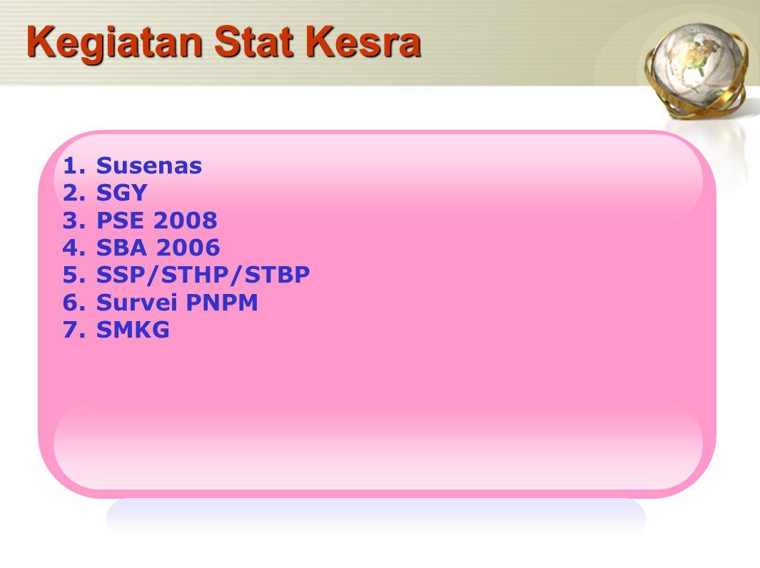 Kegiatan Stat Kesra 1.Susenas 2.SGY 3.PSE 2008 4.SBA 2006 5.SSP/STHP/STBP 6.Survei PNPM 7.SMKG